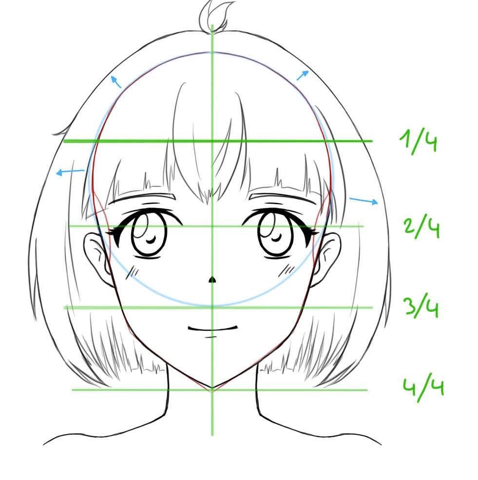 Les Cours Mangas D Inari Sensei Tutoriel Manga Dessiner Le Visage De Face D Un Homme Et D Une Femme