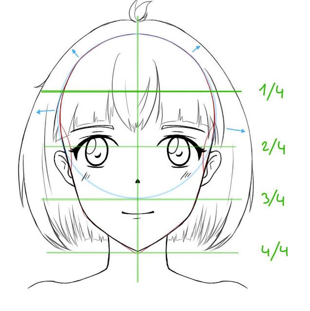 Comment dessiner un visage de face en manga