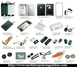 mobile part