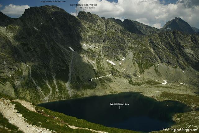 Widok na Czarnostawiańską Przełęcz