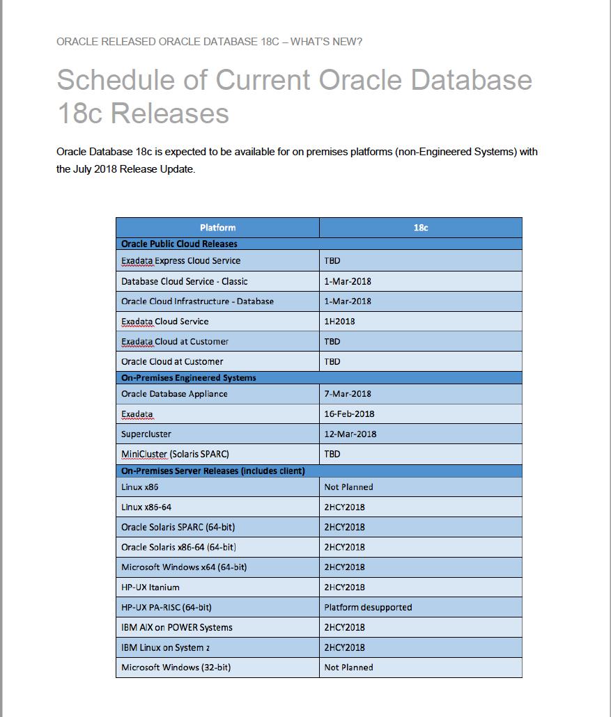 Oracle Database 18 3 0 on premises is Released in July ~ DBA