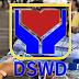 DSWD, Muling Nabigo na Matapos ang Pamamahagi ng 2nd Tranche ng SAP