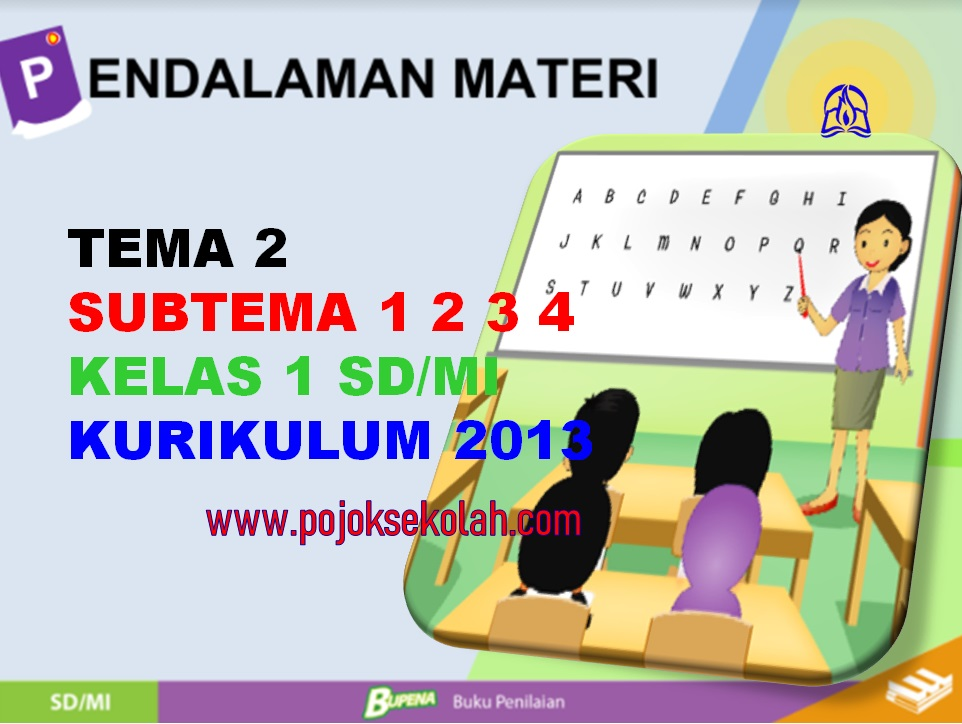 Media Pembelajaran Power Point Tema 2