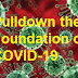 Possessing The Power That Kills COVID-19 [Coronavirus]