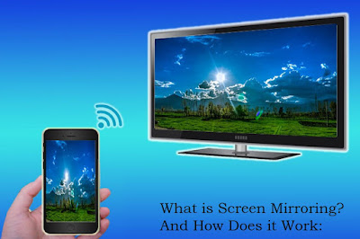 Screen Mirroring, What is Screen Mirroring?, What is Screen Mirroring? And how does it work, What is Media Streaming? Difference Between Screen Mirroring and Streaming, Screen mirroring and streaming, What does screen Mirroring Mean?, How Screen Mirroring Works,