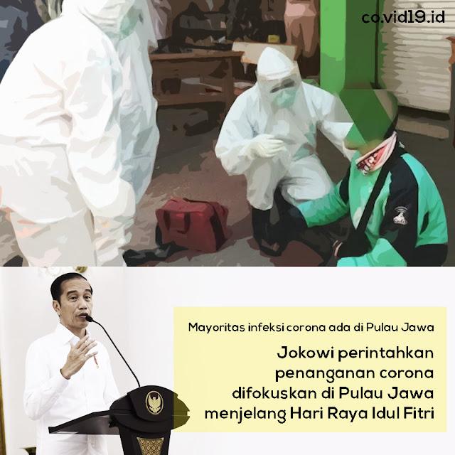 Jokowi Perintahkan Penanganan Corona Difokuskan di Pulau Jawa