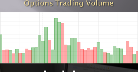 Volume in options trading