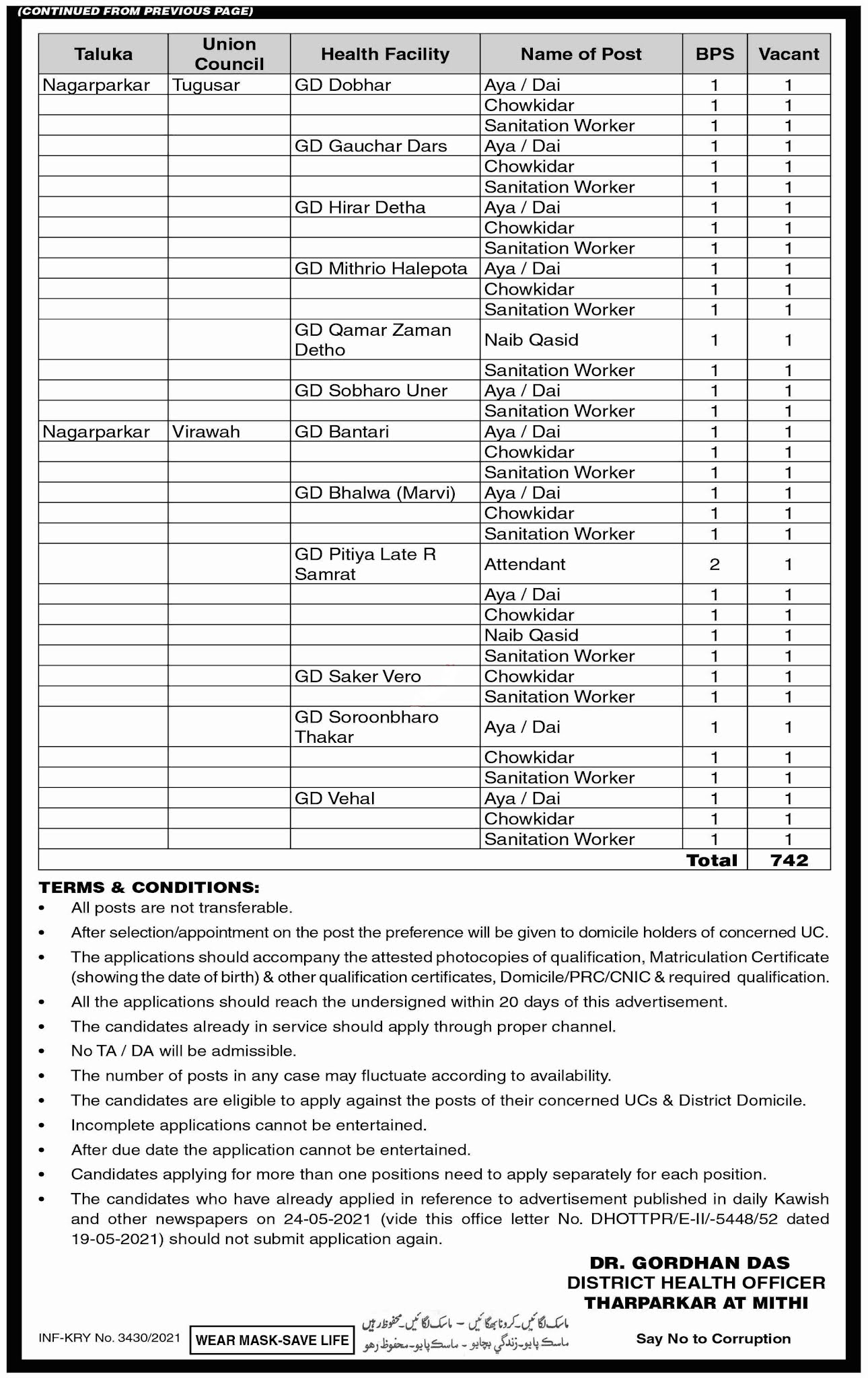 742 Posts In District Health Officer DHO Government of Sindh Health Department Jobs 2021