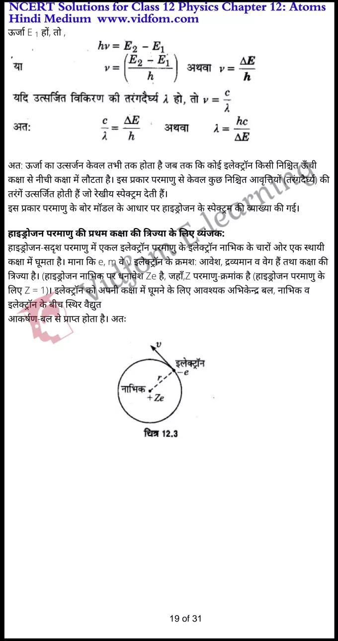 class 12 physics chapter 12 light hindi medium 19