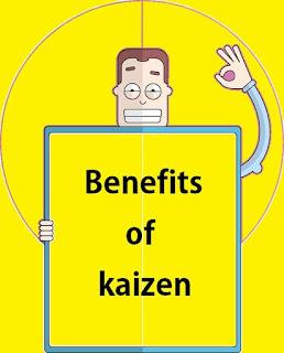 Benefits of kaizen-