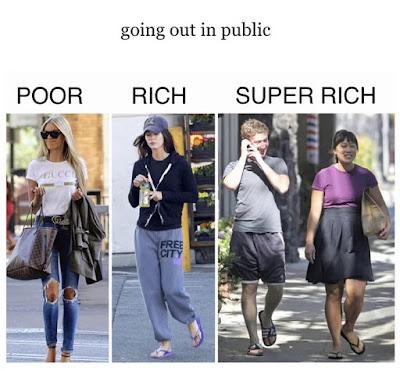 Vergleichsbild Kleidungsstil - reiche und arme Personen