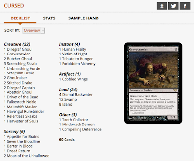 Mtg Realm Dd Blessed Vs Cursed Decklists