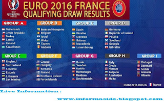 Gambar atau Foto Poster Group Euro 2016
