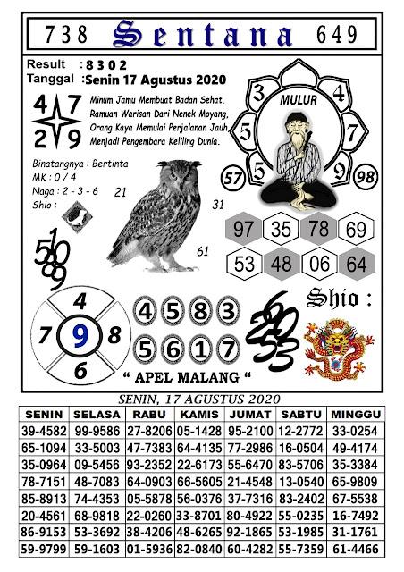 Kode Syair HK senin 17 agustus 2020