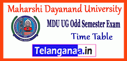 MDU Maharshi Dayanand University BA B.Sc B.Com BBA BCA 1st 3rd 5th semester Time Table