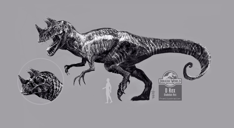 Etiquetas Animales Concepts Dinosaurios