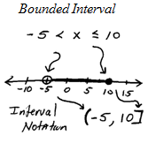OpenAlgebra.com: Introduction to Inequalities and Interval