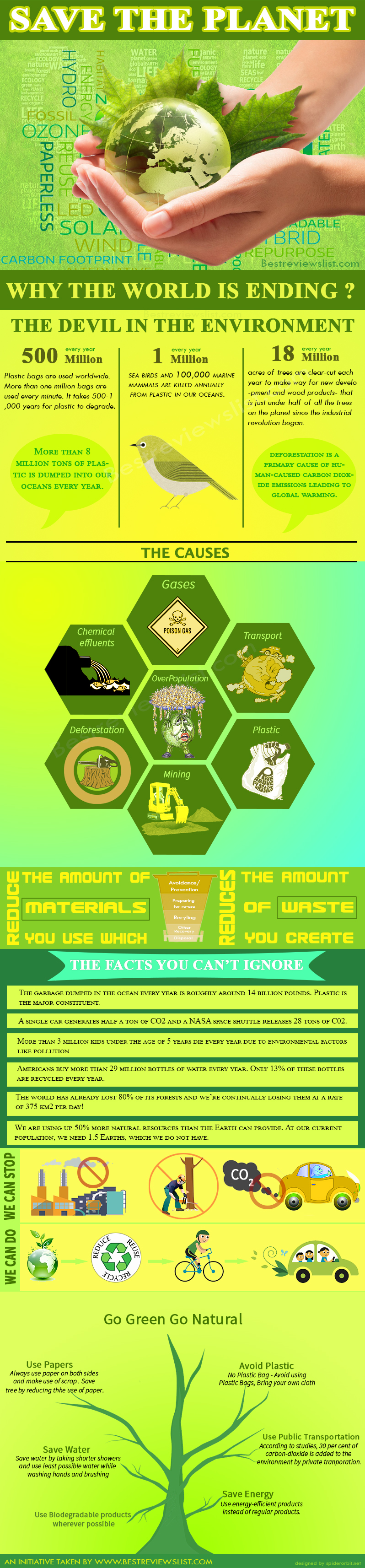 Save Earth Save Life #infographic