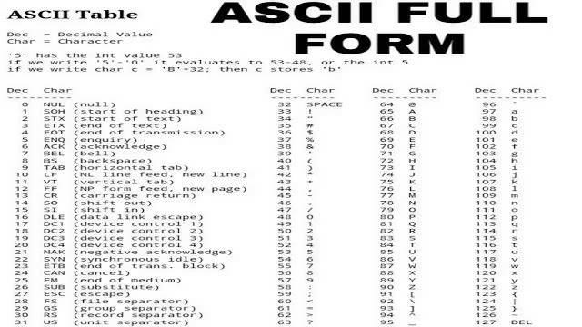 ASCII Full Form Magical Details