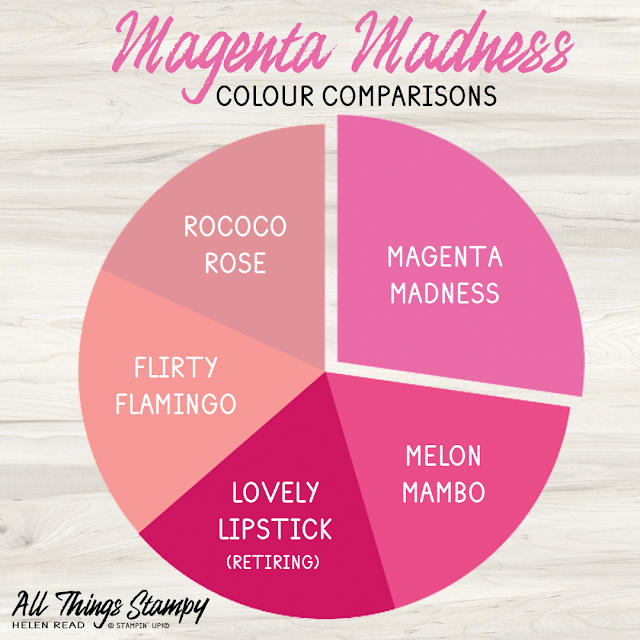 Stampin Up In Colors colour comparisons 2020 Allthingsstampy Magenta Madness