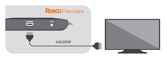 How to Setup your Roku Premiere & Premiere+ using Roku.Com/Link Account