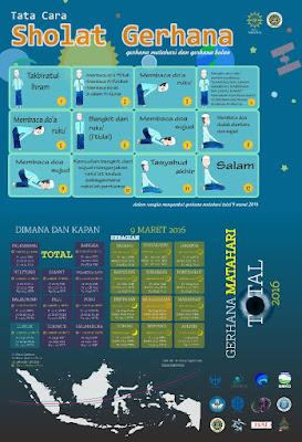 Bagaimana tata cara shalat gerhana? oleh ustadz Muhammad Abduh Tuasikal