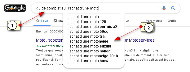 anticiper l'intention de l'utilisateur pour ecrire un article web qui y correspend