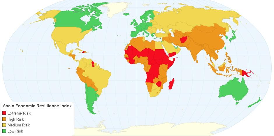Socio Economic Resillience Index