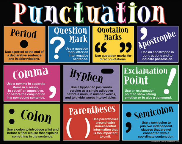 Practice Punctuation   Funky Ed's
