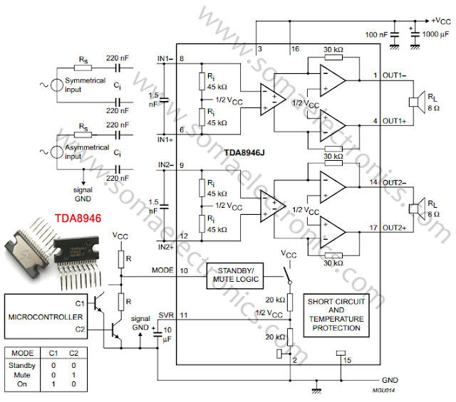 tda8946j ic 60-watt stero audio amplifier circuit diagram dx0809