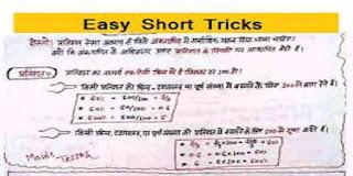 Maths Shortcut Tricks in Hindi