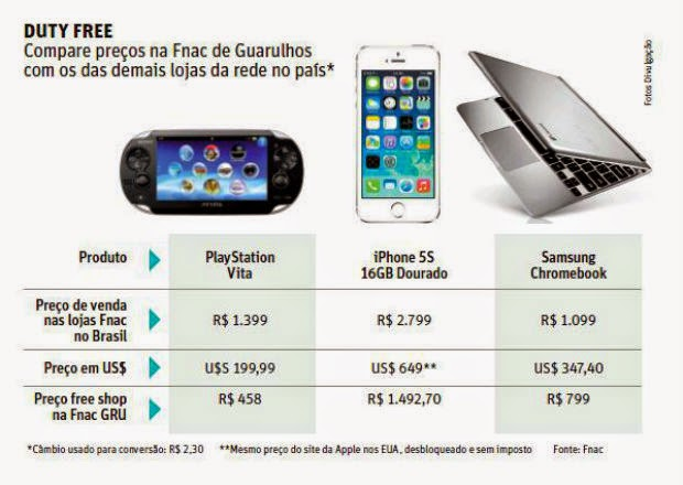 Fnac Iphone S