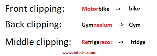 Examples of front, back and middle clipping
