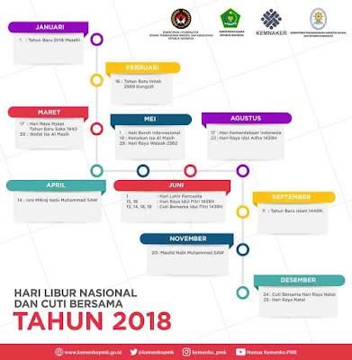 Daftar Libur Nasional dan Cuti Bersama Tahun 2018