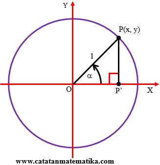 Nilai-Perbandingan-Trigonometri-Sudut-45-Derajat