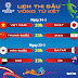 Lịch thi đấu tứ kết Asian Cup ngày 24/1