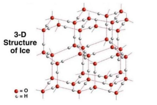 Struktur dan Sifat Air