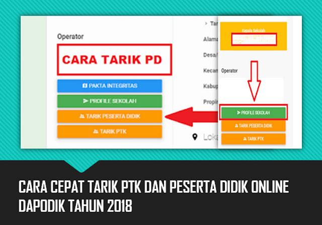 Solusi Permasalahan Gagal Tarik Peserta Didik Online dapodik versi 2018