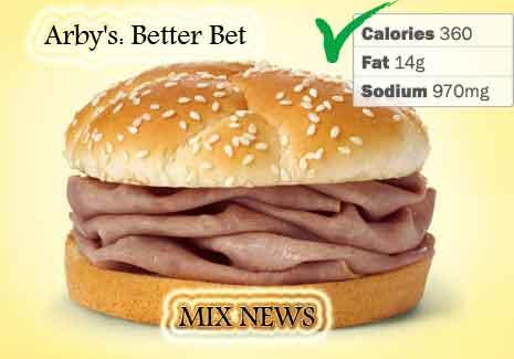 Diet,debris,wors,double grip,sandwiches,Arby's: Better Bet , Diet debris and worst double grip sandwiches