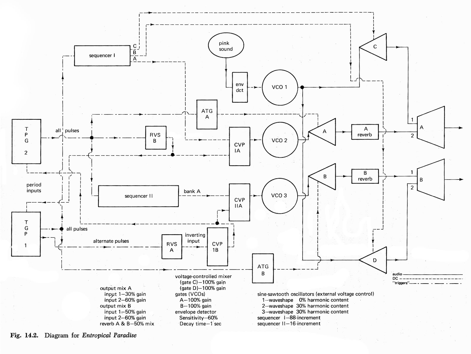 ▷ electrical wiring schematic of 1968 1969 harley davidson sportster wiring schematic nätverk och noder pinterest electrical wiring and harley