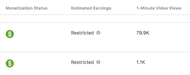 سعر الالف مشاهدة على الفيس بوك