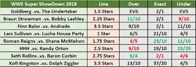 WWE Super ShowDown 2019 Wrestling Observer Over/Under Star Ratings Betting