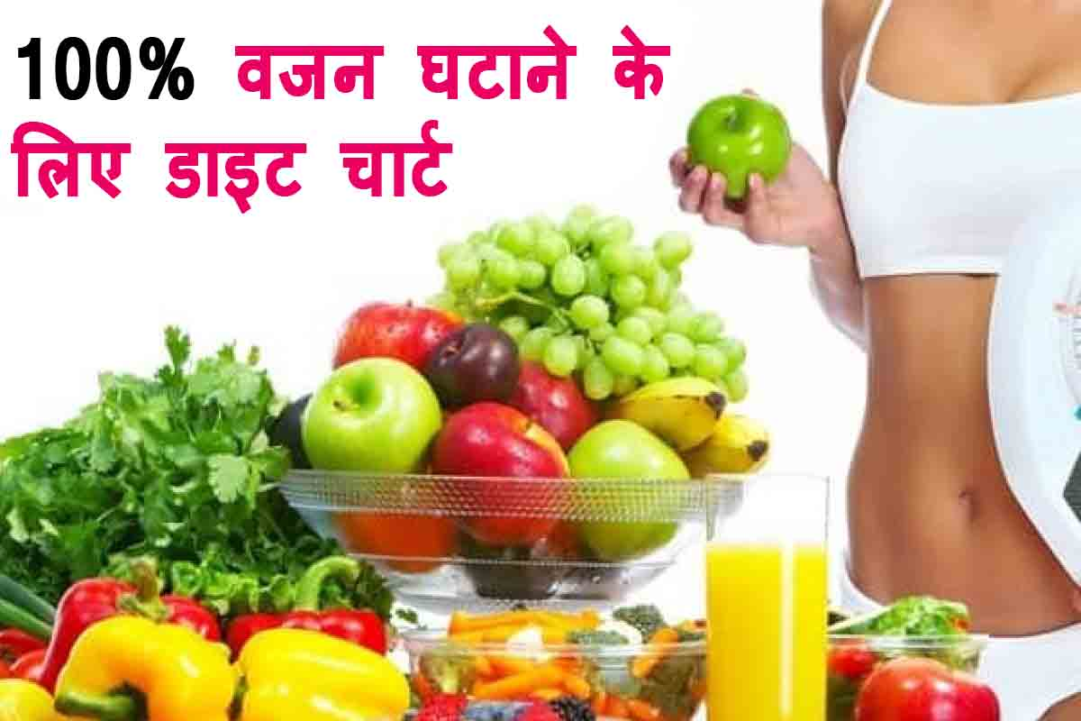 Baba Ramdev Diet Chart: Baba Ramdev Diet Chart for Weight Loss in Hindi