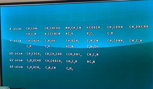Some examples of carbon molecules, with up to 12 atoms, observed in radio astronomy  (Source: The Teaching Company)