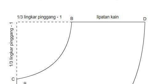 gambar pola rok setengah lingkaran berikut keterangannya