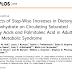 Efeitos de aumentos graduais de carboidratos na dieta sobre ácidos graxos saturados circulantes em adultos com síndrome metabólica.