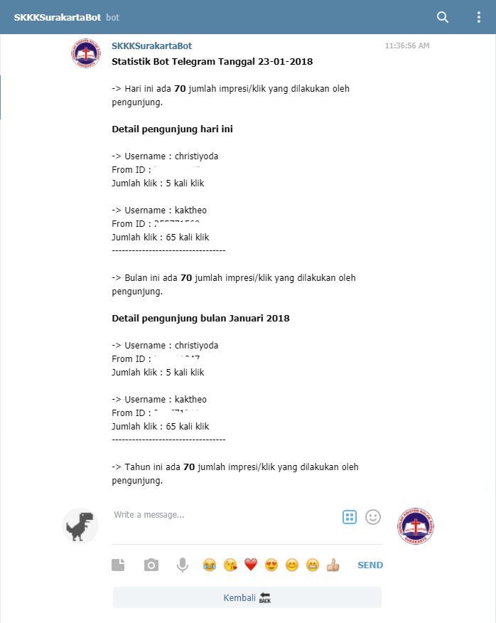 Membuat Statistik Pengunjung Bot Telegram