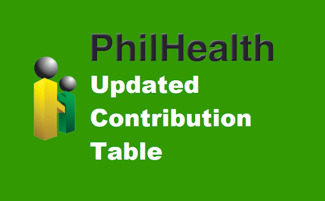 PhilHealth Contribution Table 2019
