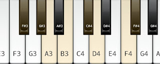 Harmonic minor scale on Key F# or G flat