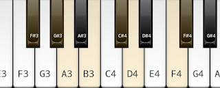 Harmonic minor scale on Key F# or G flat